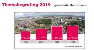 Heerenveen: ruimte voor nieuw beleid en lastenverlichting